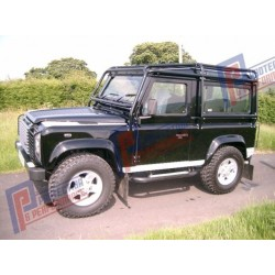 Protection & Performance Defender 110`